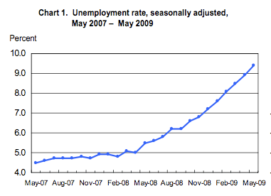 2009-06-05-jobs.png