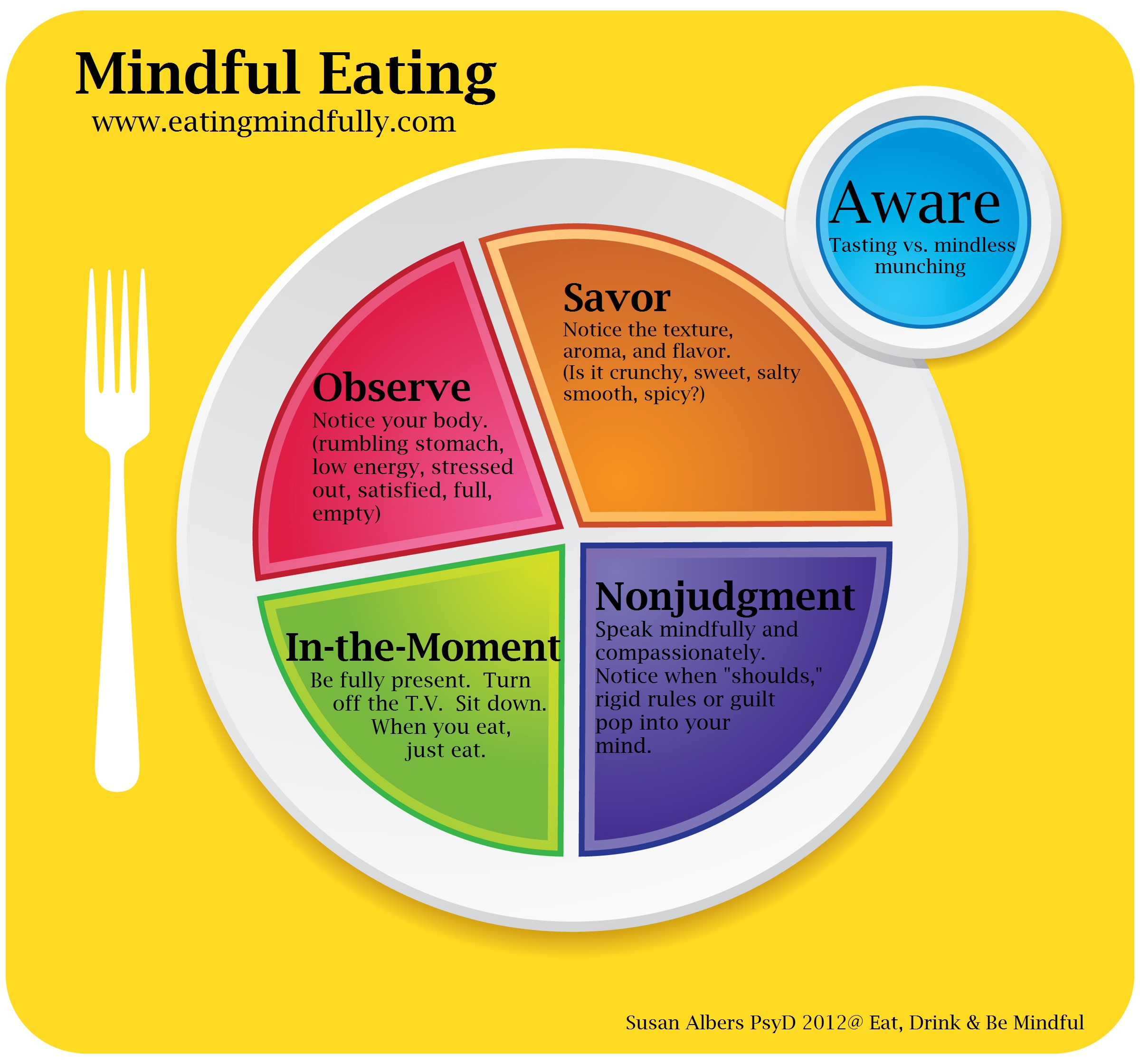 Mindful eating is a great way to control eating
