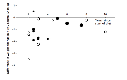 2012-12-06-graph2.jpg