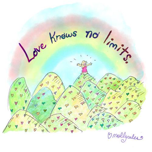 2013-02-22-022313_limits.jpg