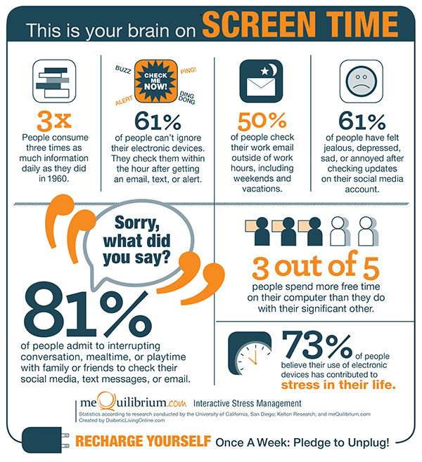 2013-05-31-BrainonScreenTime.jpg