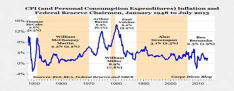 2013-08-25-inflation1.jpg