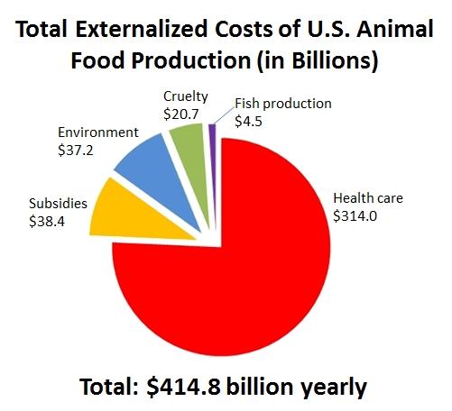 2013-09-03-animalfoodproduction.jpg