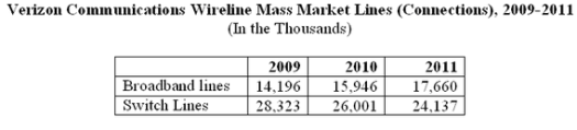 2014-05-31-broadbandlines.png