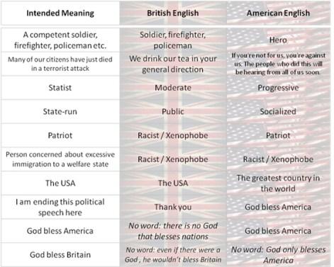 2014-08-12-British_American_Translation3.jpg