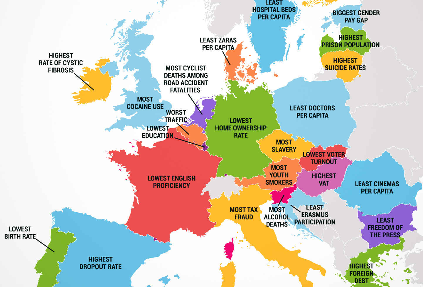 Map Of European Country