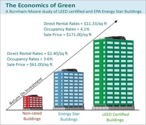 2014-12-04-economicsofgreenPowerHouseGrowers.jpg