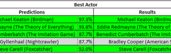2015-01-15-ActorNoms.png