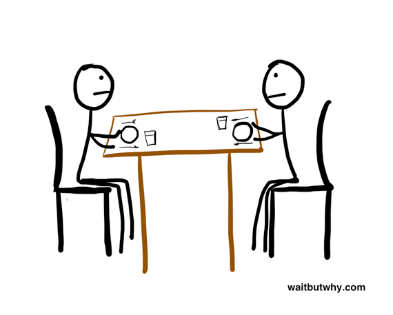 2015-10-29-1446158957-8330029-Lunch2.png