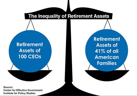 2015-11-01-1446387273-4330049-retirementinsecuritygraphic.jpg