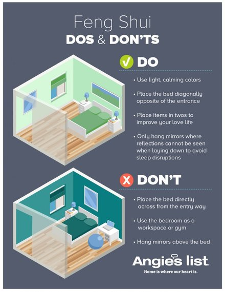 Dos Don Ts Of Decorating Bedroom With Feng Shui