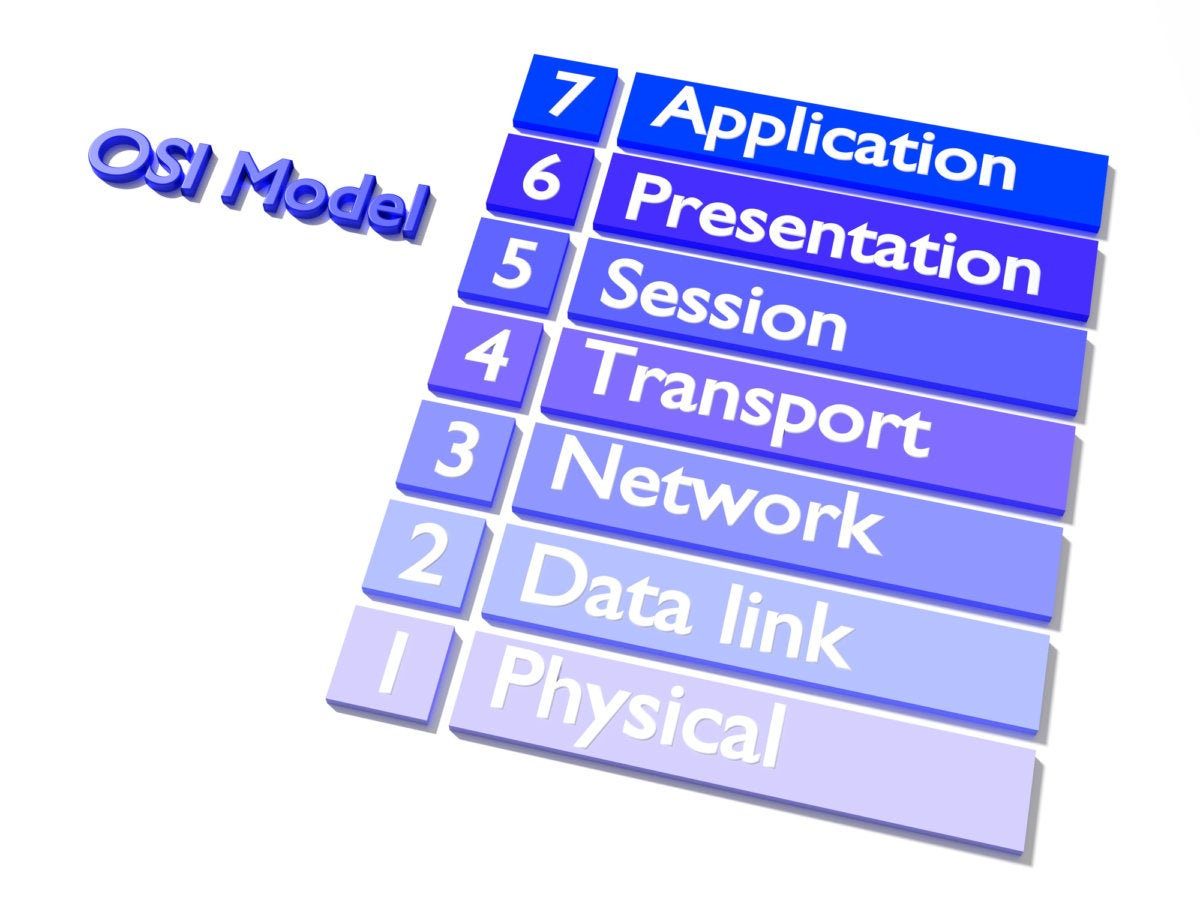 The Osi Model Explained How To Understand And Remember