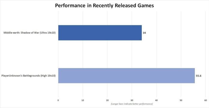hades canyon current game perf
