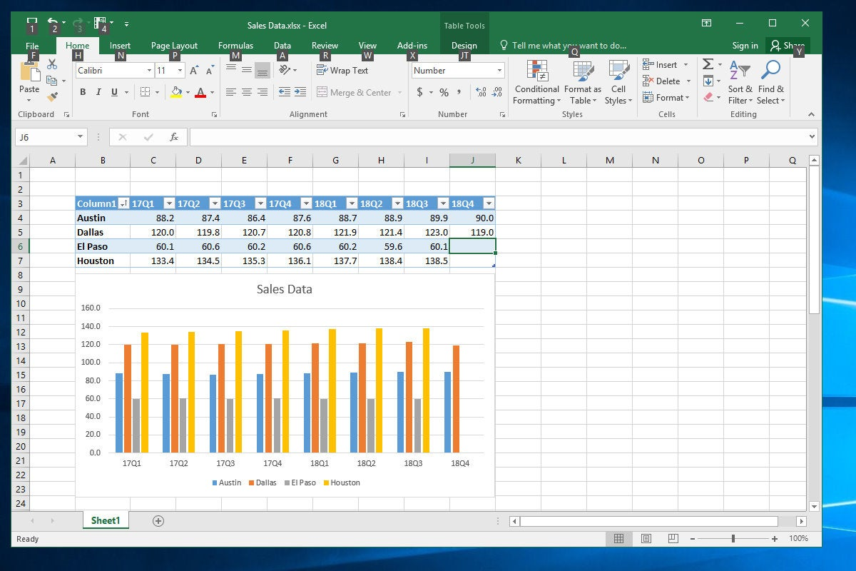 Excel Chart With Data Table Below