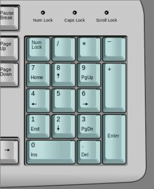 mac911 ibm numpad