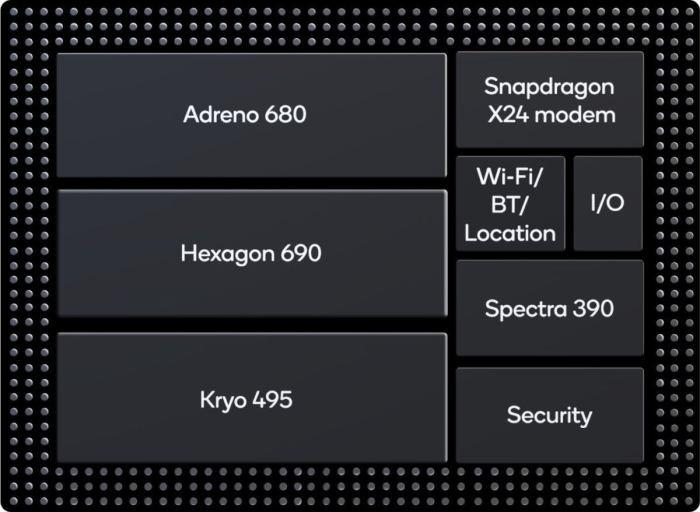 snapdragon 8cx block diagram