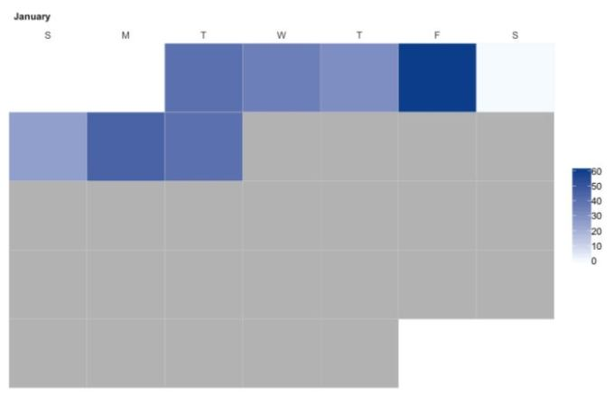 ggcal heatmap with customized color palette