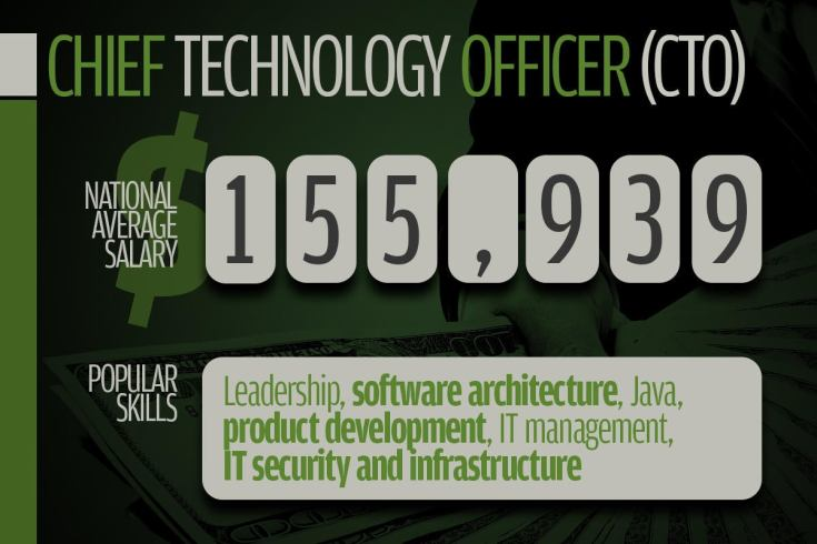 2 chief technology officer
