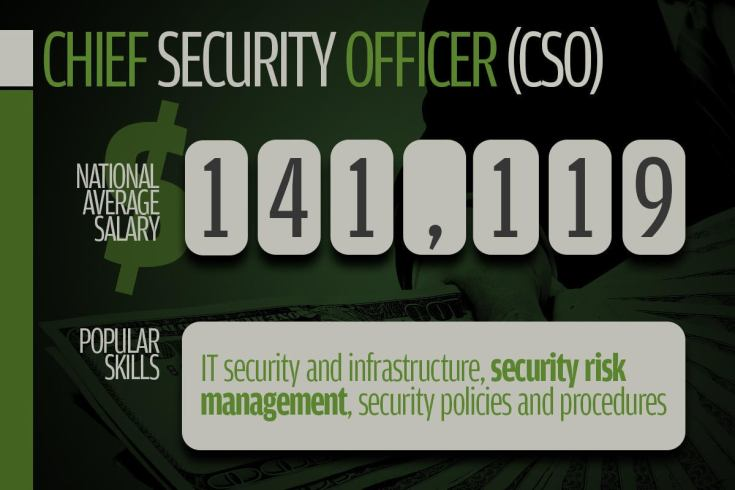 4 chief security officer