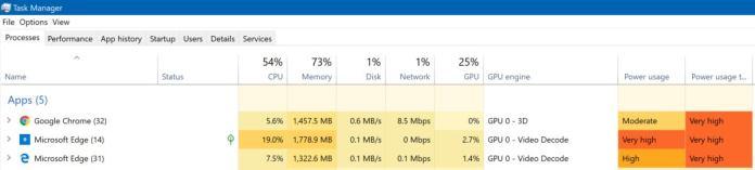 Microsoft Edge cpu utilization with adblock on