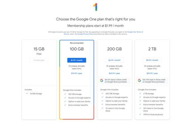 планы Google One