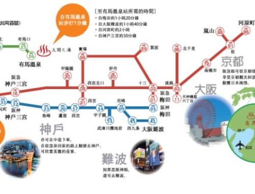 """""""""""""""""""""""""""""""""""""""""""""""""""有馬溫泉電車套票使用範圍示意圖//"""