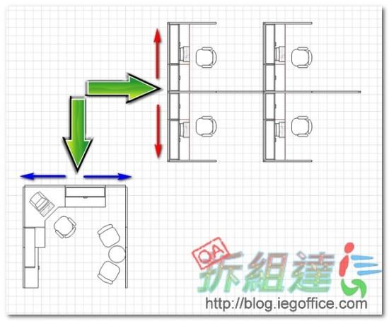 辦公室風水,辦公室空間圖