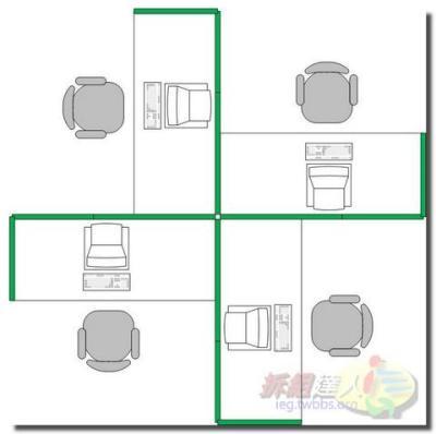 辦公空間規劃圖