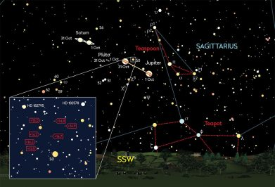 How to spot Jupiter, Saturn and Pluto in the night sky - skyatnightmagazine
