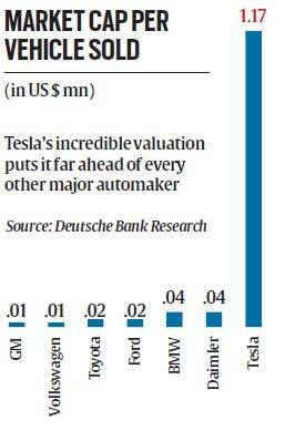 Update available: Is Tesla's Elon Musk the new Steve Jobs ...