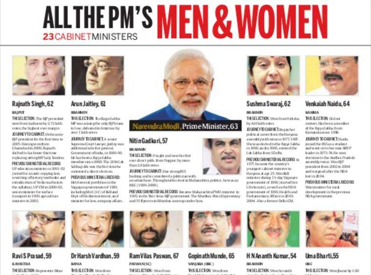 The First Major Cabinet Reshuffle Took Place Within Six Months Keeping Governance And Politics In Mind Modi Brought 21 New Faces