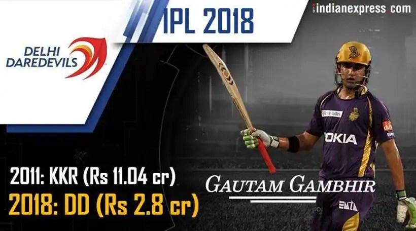 IPL auction 2018 live