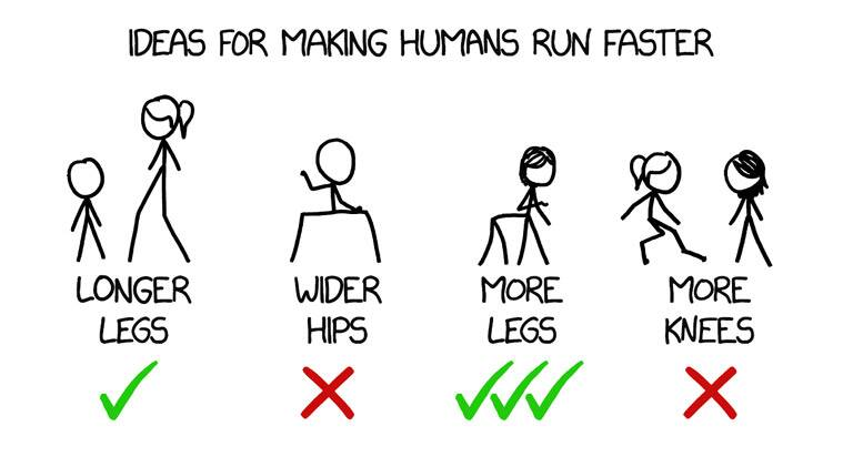 How fast can humans run, Fastest humans, Fastest human speed, Human speed