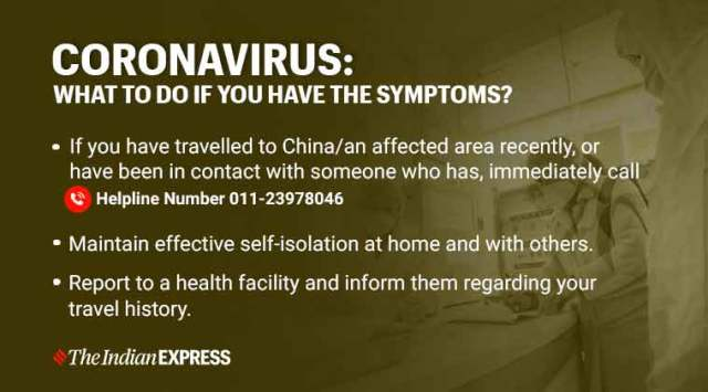 coronavirus, what is coronavirus, coronavirus symptoms, coronavirus in india, coronavirus indian express news