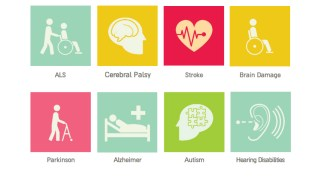 image showing various medical conditions that can cause speech impairment - ALS, cerebral palsy, stroke, brain damagem parkinson, alzheimer, autism, hearing disabilities