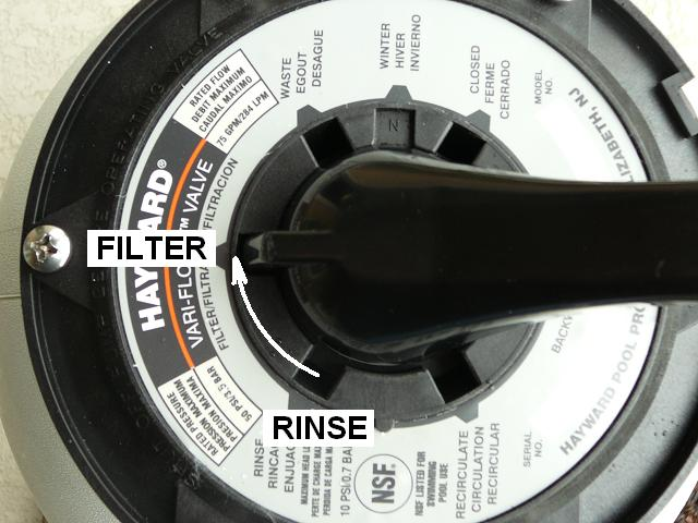 How To Backwash a Pool Sand Filter  INYOPools