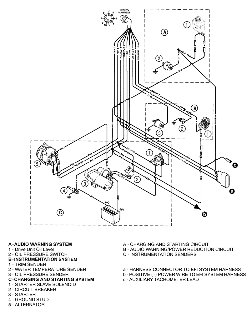 ... schematic 350 Chevy Starter Motor Wiring Diagram | Motorssite.org on  1969 mustang wiring diagram, ...