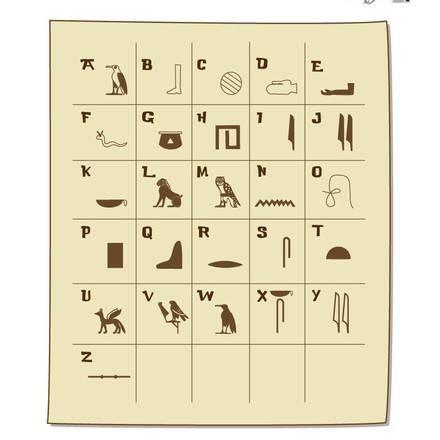 mystery hiéroglyphes