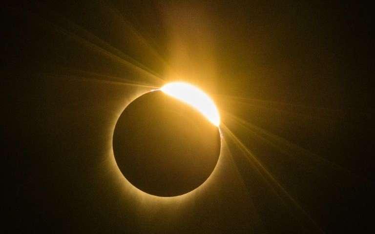 """Résultat de recherche d'images pour """"eclipse totale 22 aout 2017"""""""