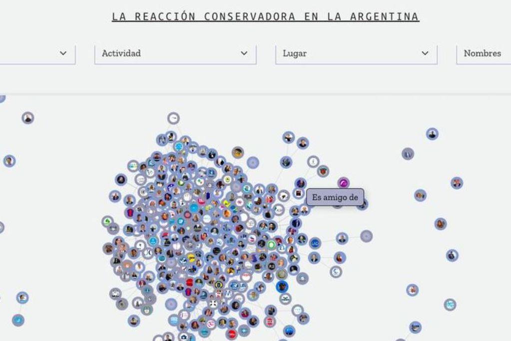"Controversia en redes por ""Reacción Conservadora"", el sitio que expuso datos de dirigentes políticos, periodistas e influencers"