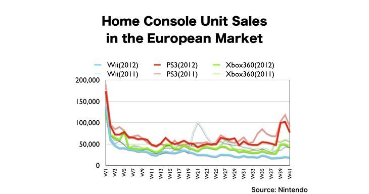 EuropeSales
