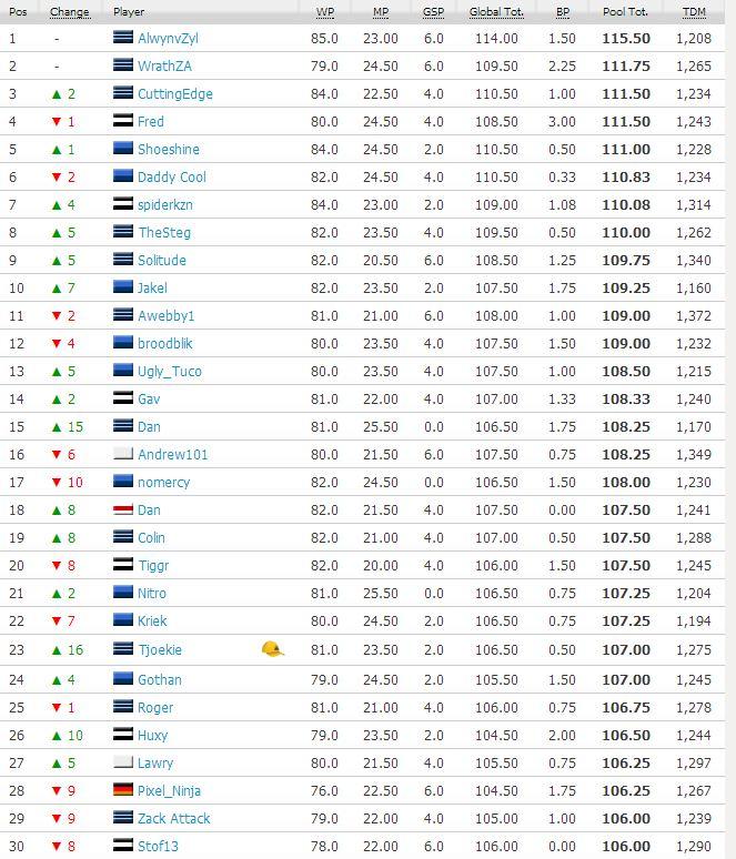 2013-07-17 - top 30