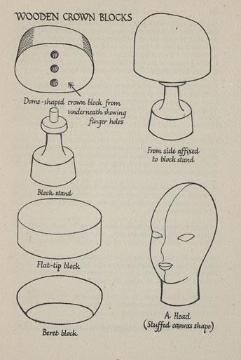 Sombreros y Libros