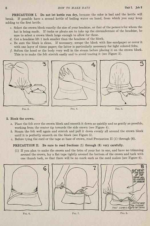 Cómo hacer sombreros