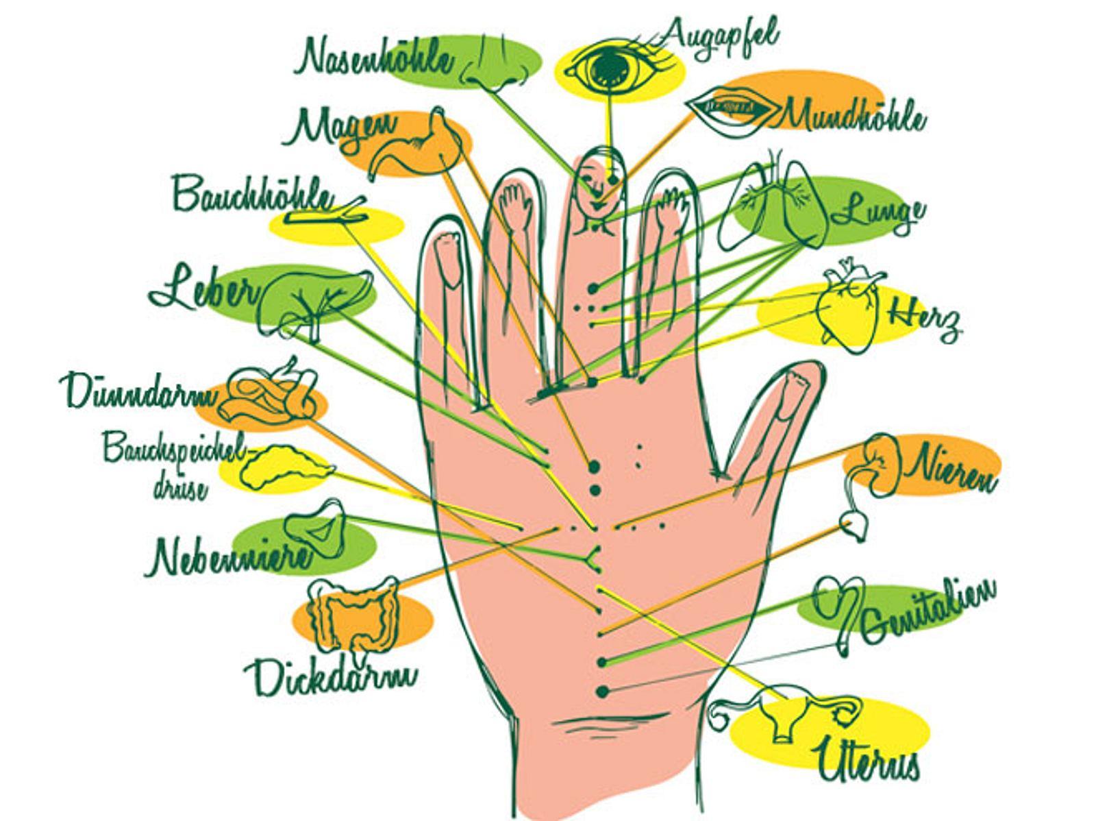 handreflexzonen schmerzen wegmassieren