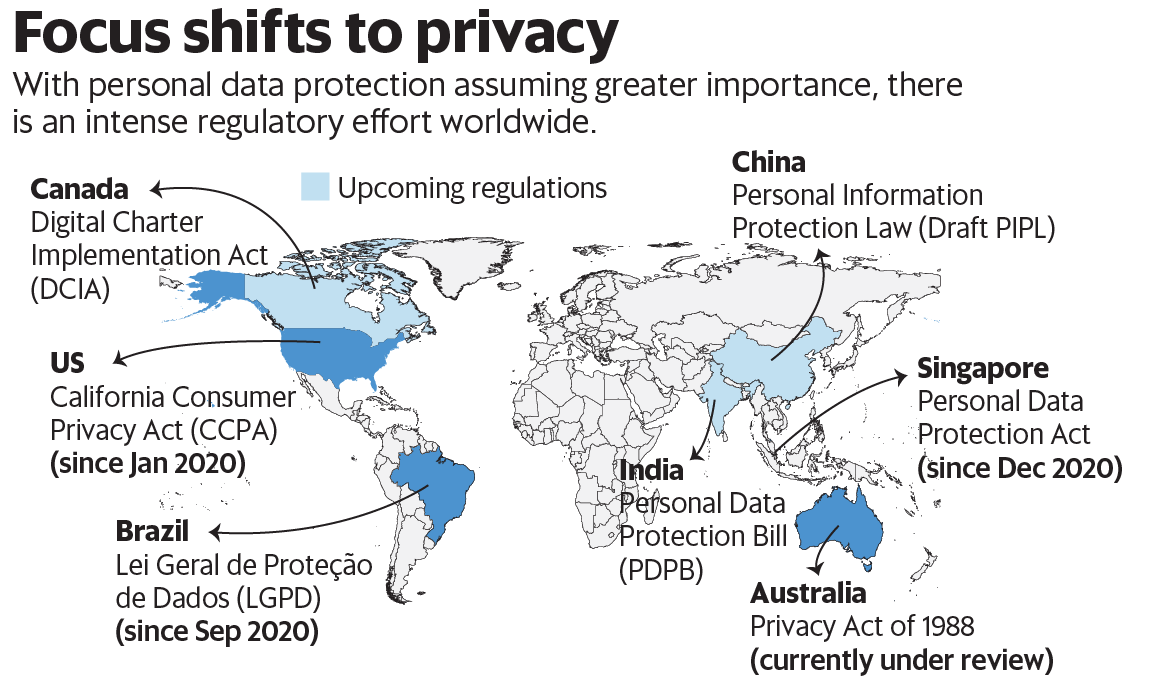 Focus shifts to privacy