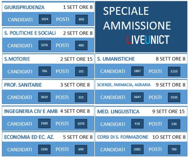 SPECIALE.AMMISSIONE