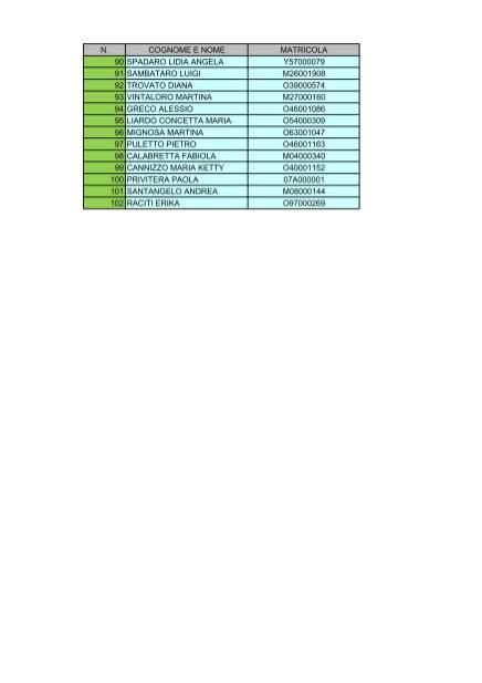 Elenco scrutatori effettivi per pubblicazione_003