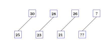 Individuare il numero mancante nella terza terna