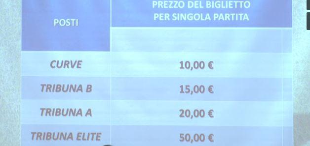 prezzi biglietti catania